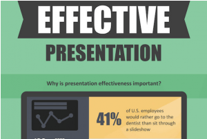 improve your presentations