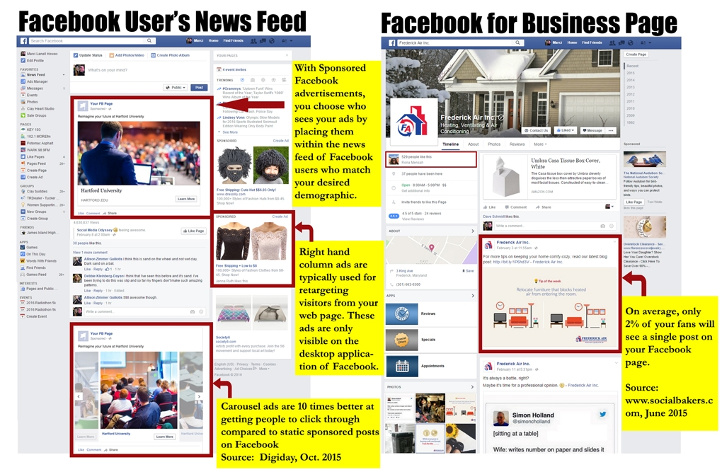 Guide-to-Facebook-Ads