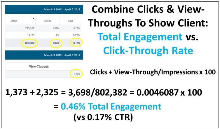 viewthrough graphic